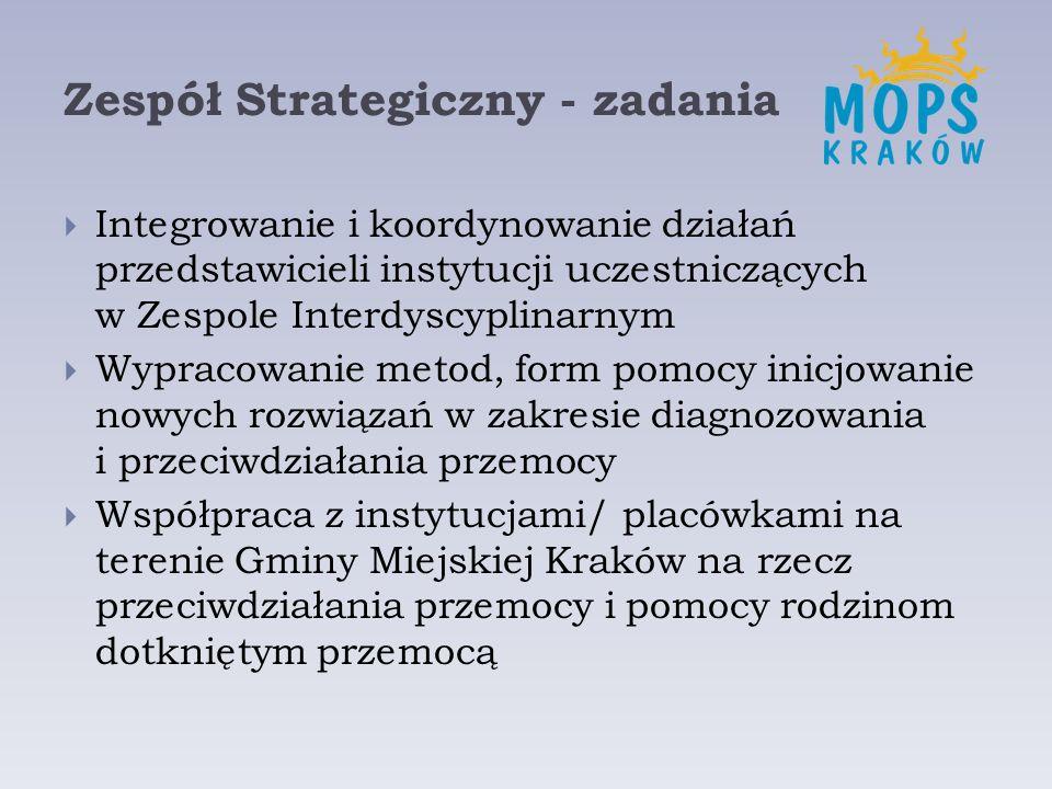Zespół Strategiczny - zadania  Integrowanie i koordynowanie działań przedstawicieli instytucji uczestniczących w Zespole Interdyscyplinarnym  Wyprac