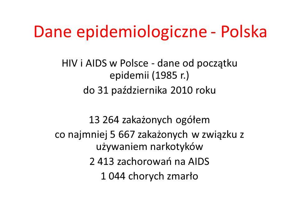 """Punkt konsultacyjno- diagnostyczny Górnośląskie Stowarzyszenie """"Wspólnota ul."""