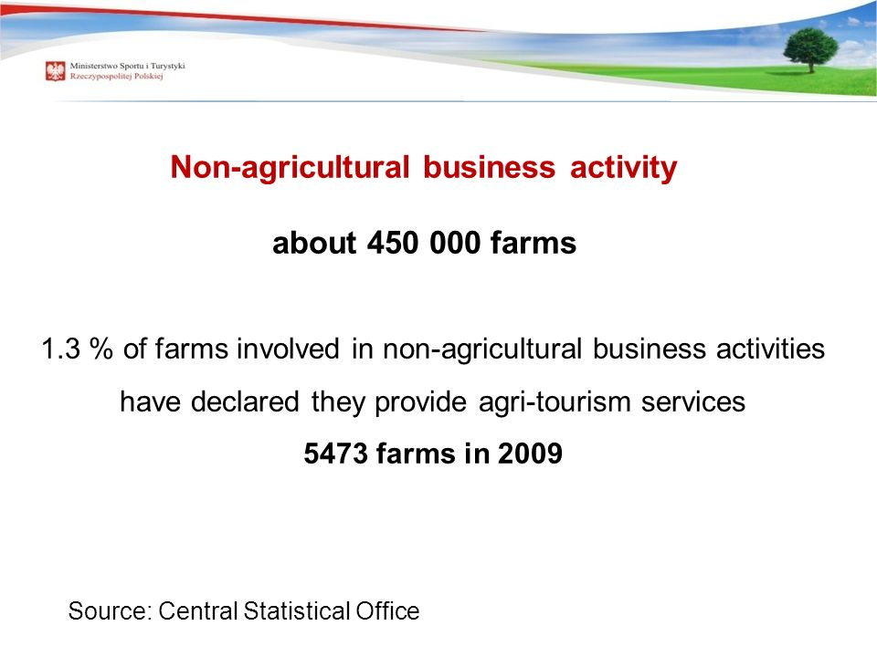 Source: Central Statistical Office Około 450 000 gospodarstw rolnych Non-agricultural business activity about 450 000 farms 1.3 % of farms involved in non-agricultural business activities have declared they provide agri-tourism services 5473 farms in 2009
