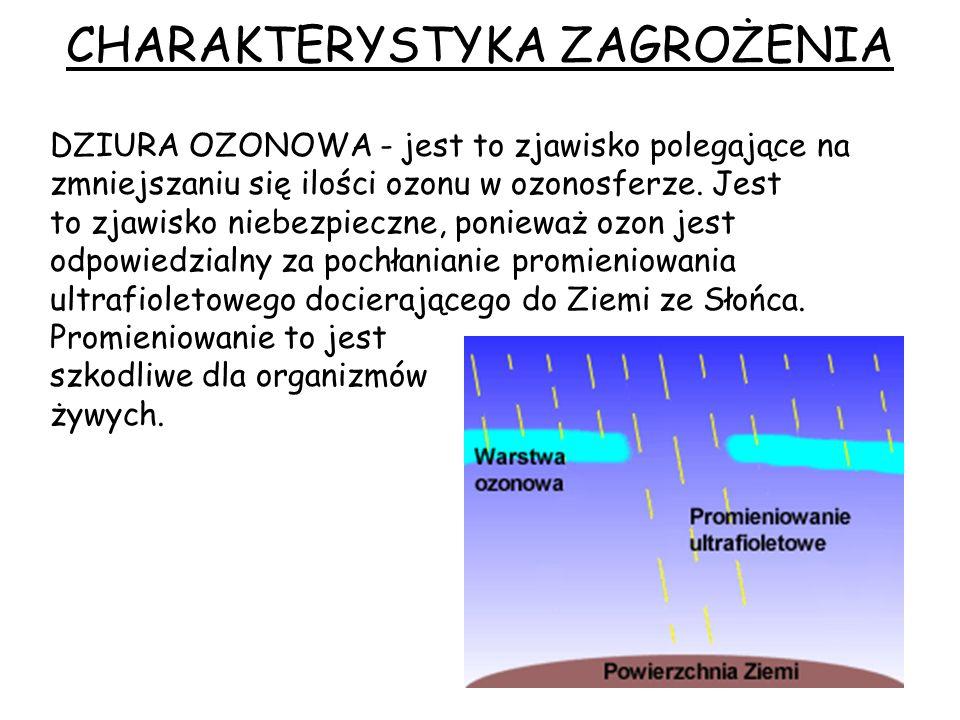 CHARAKTERYSTYKA ZAGROŻENIA DZIURA OZONOWA - jest to zjawisko polegające na zmniejszaniu się ilości ozonu w ozonosferze. Jest to zjawisko niebezpieczne