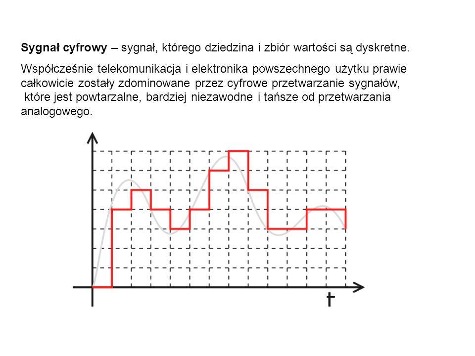Sygnał cyfrowy – sygnał, którego dziedzina i zbiór wartości są dyskretne.