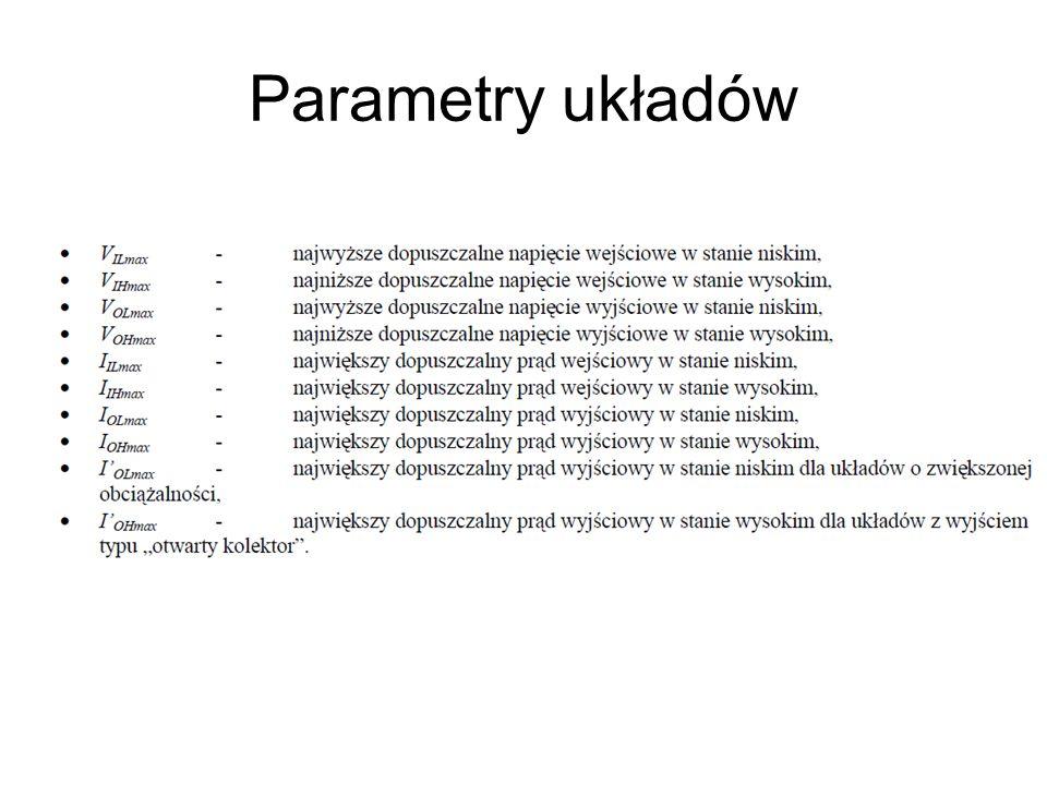 Parametry układów