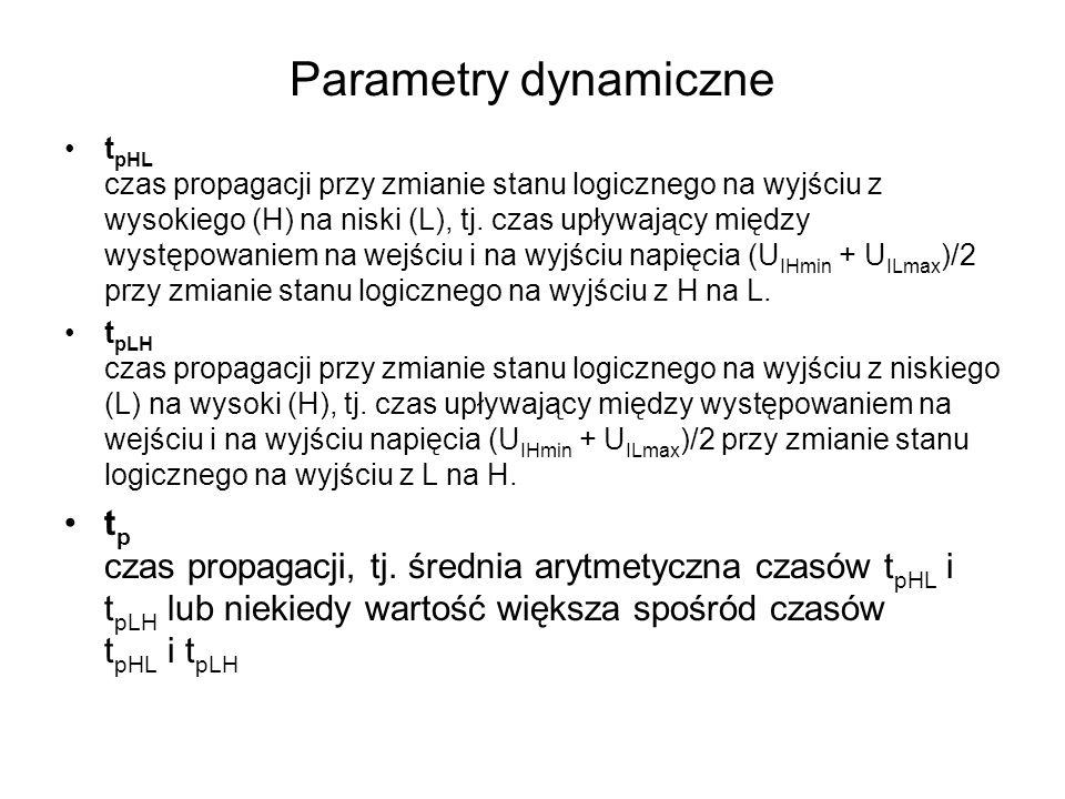 Parametry dynamiczne t pHL czas propagacji przy zmianie stanu logicznego na wyjściu z wysokiego (H) na niski (L), tj.