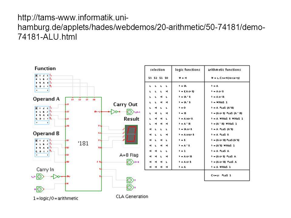 http://tams-www.informatik.uni- hamburg.de/applets/hades/webdemos/20-arithmetic/50-74181/demo- 74181-ALU.html