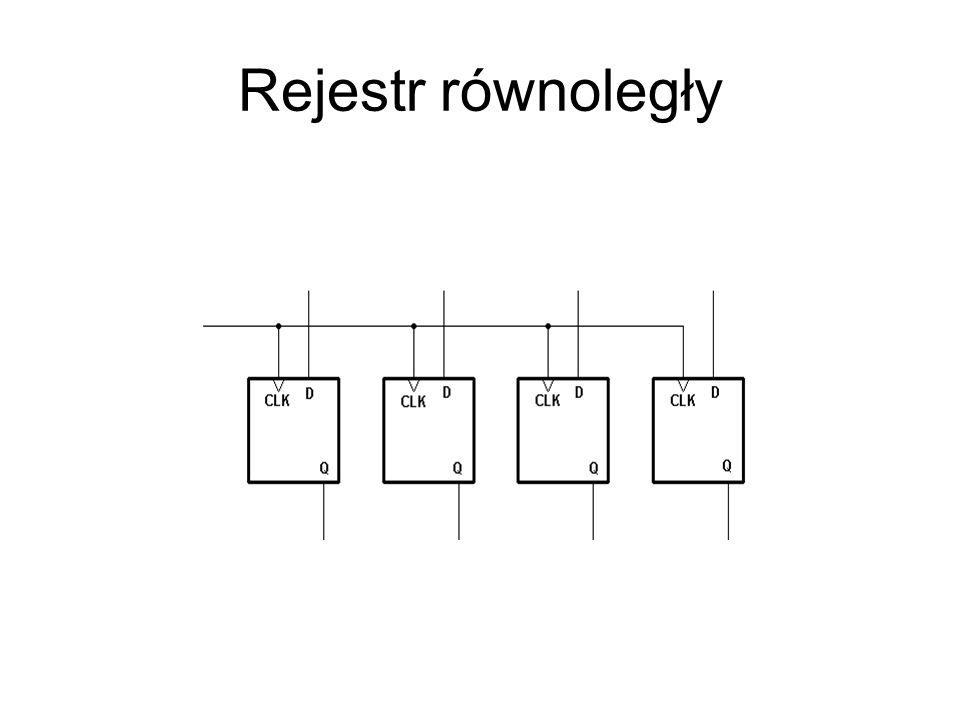 Rejestr równoległy