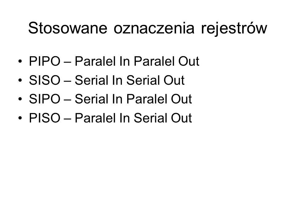 Stosowane oznaczenia rejestrów PIPO – Paralel In Paralel Out SISO – Serial In Serial Out SIPO – Serial In Paralel Out PISO – Paralel In Serial Out