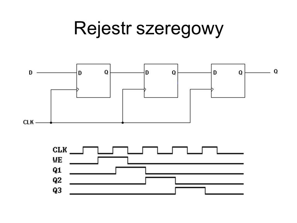 Rejestr szeregowy