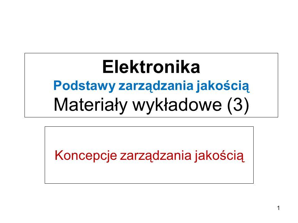 Elektronika Podstawy zarządzania jakością Materiały wykładowe (3) Koncepcje zarządzania jakością 1