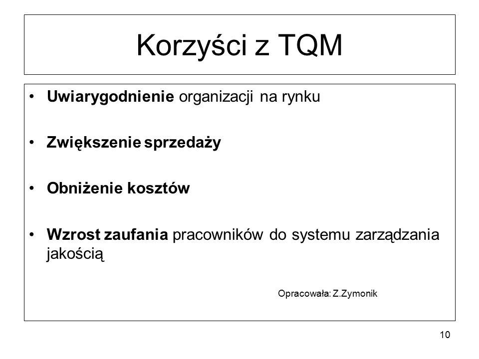 Korzyści z TQM Uwiarygodnienie organizacji na rynku Zwiększenie sprzedaży Obniżenie kosztów Wzrost zaufania pracowników do systemu zarządzania jakości