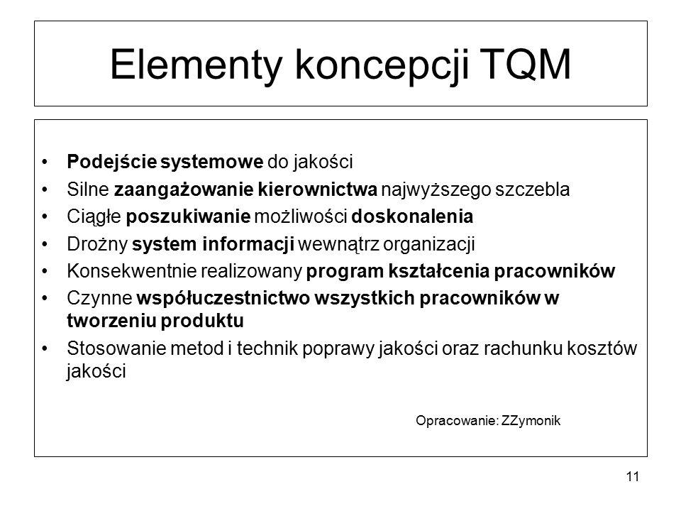 Elementy koncepcji TQM Podejście systemowe do jakości Silne zaangażowanie kierownictwa najwyższego szczebla Ciągłe poszukiwanie możliwości doskonaleni