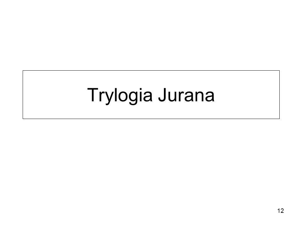 Trylogia Jurana 12