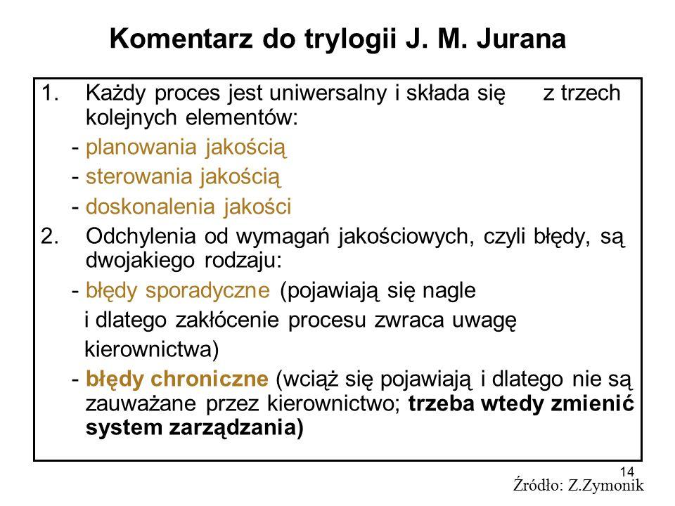 14 Komentarz do trylogii J. M. Jurana 1.Każdy proces jest uniwersalny i składa się z trzech kolejnych elementów: - planowania jakością - sterowania ja