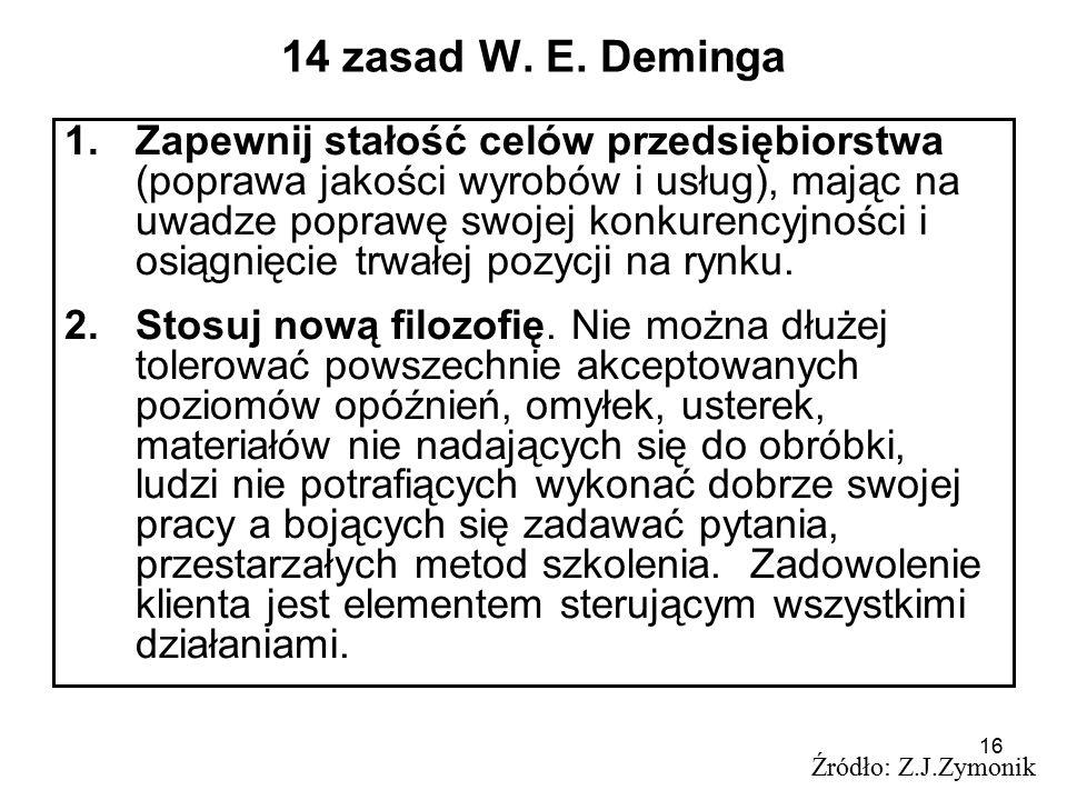 16 14 zasad W. E. Deminga 1.Zapewnij stałość celów przedsiębiorstwa (poprawa jakości wyrobów i usług), mając na uwadze poprawę swojej konkurencyjności