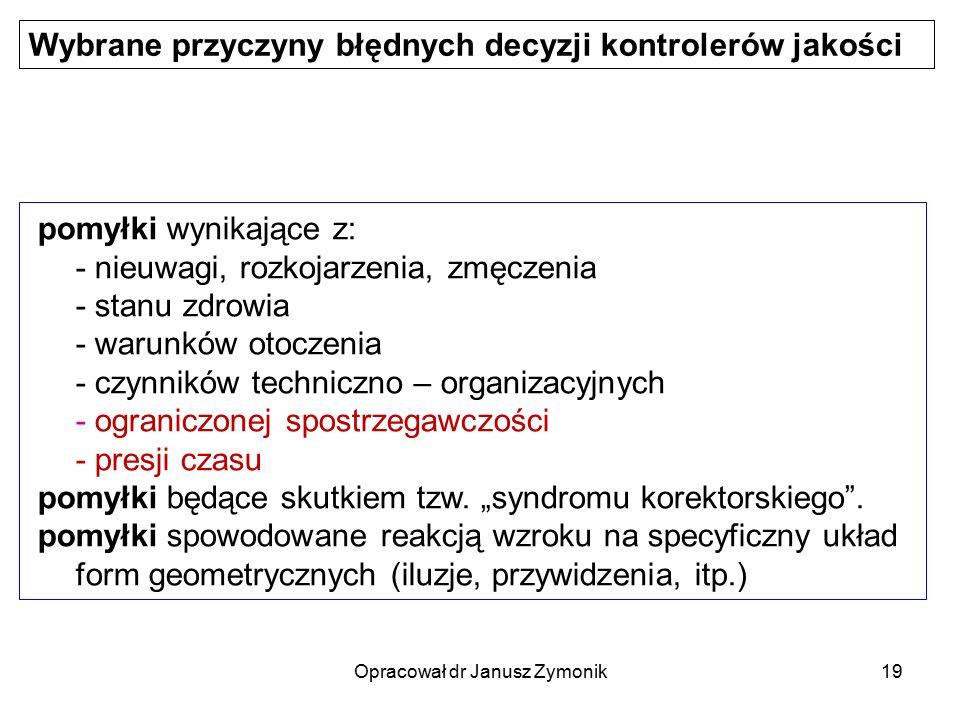 Opracował dr Janusz Zymonik19 pomyłki wynikające z: - nieuwagi, rozkojarzenia, zmęczenia - stanu zdrowia - warunków otoczenia - czynników techniczno –