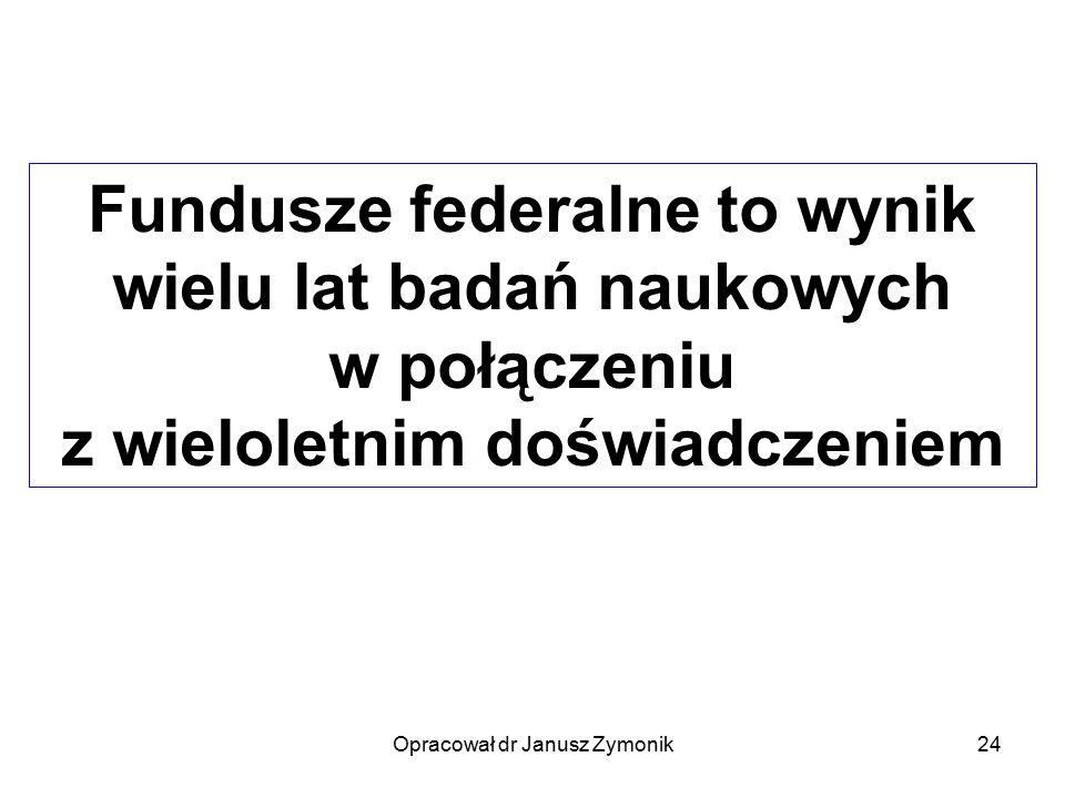 Opracował dr Janusz Zymonik24 Fundusze federalne to wynik wielu lat badań naukowych w połączeniu z wieloletnim doświadczeniem