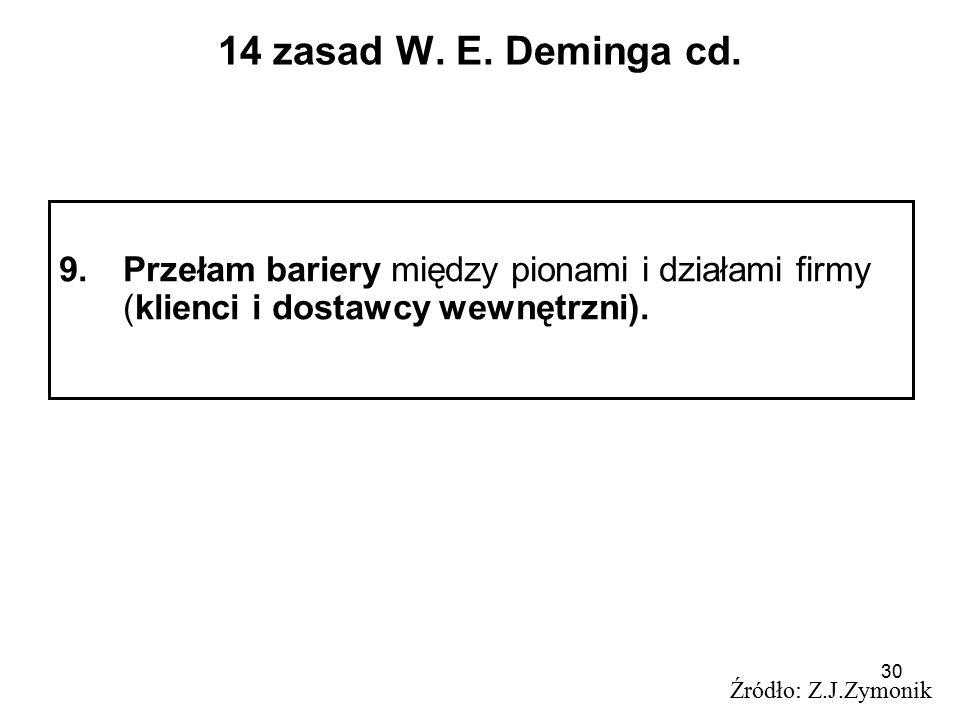 30 14 zasad W. E. Deminga cd. 9.Przełam bariery między pionami i działami firmy (klienci i dostawcy wewnętrzni). Źródło: Z.J.Zymonik
