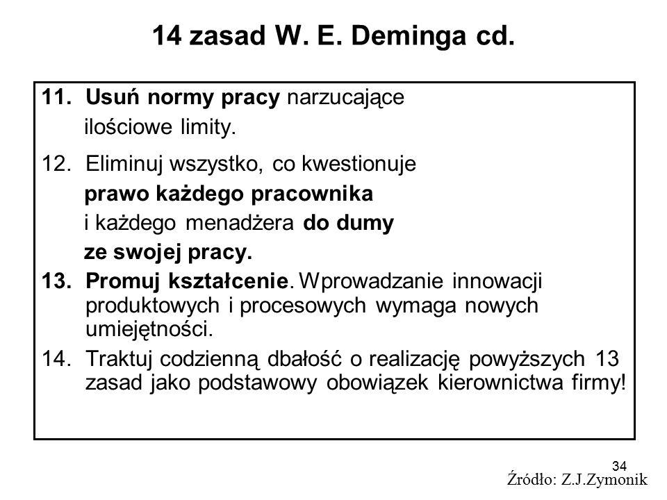 34 14 zasad W. E. Deminga cd. 11.Usuń normy pracy narzucające ilościowe limity. 12.Eliminuj wszystko, co kwestionuje prawo każdego pracownika i każdeg