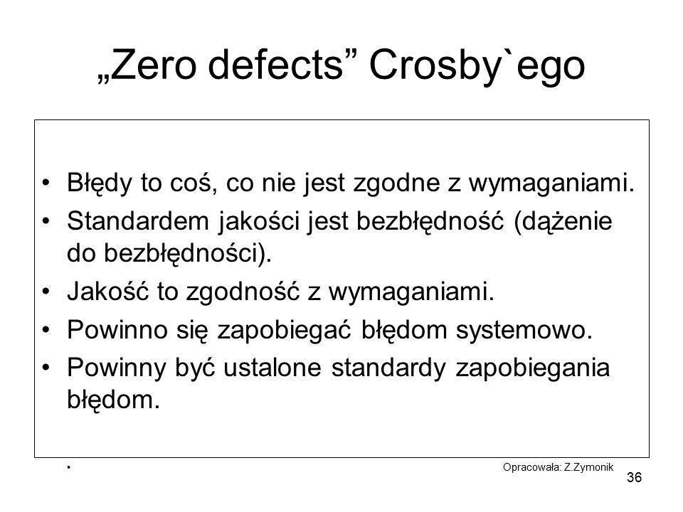 """""""Zero defects"""" Crosby`ego Błędy to coś, co nie jest zgodne z wymaganiami. Standardem jakości jest bezbłędność (dążenie do bezbłędności). Jakość to zgo"""