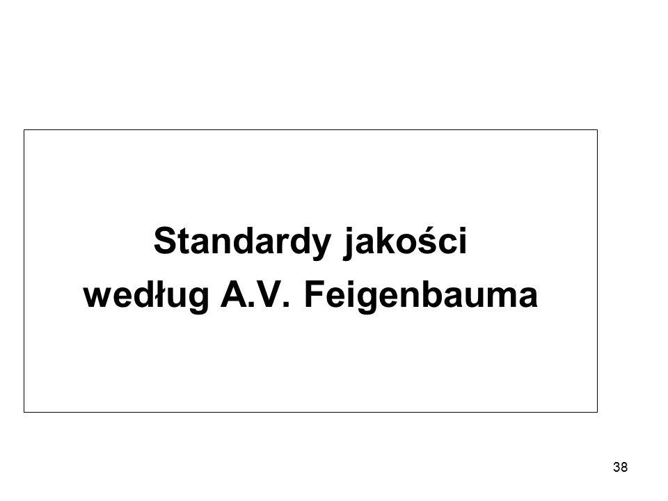 Standardy jakości według A.V. Feigenbauma 38