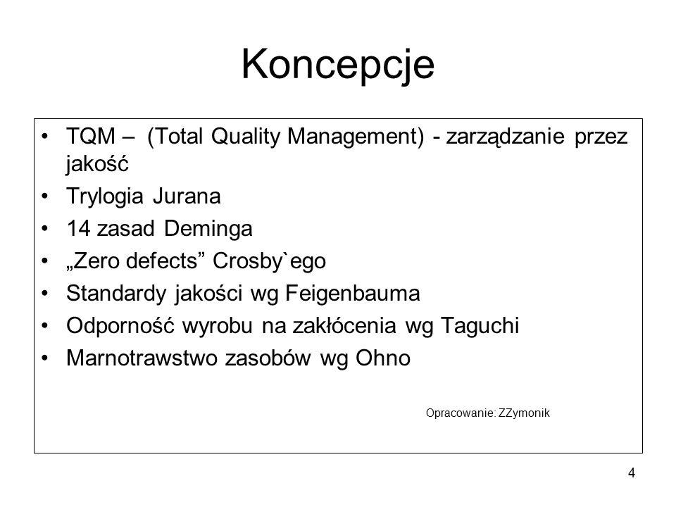 """Koncepcje TQM – (Total Quality Management) - zarządzanie przez jakość Trylogia Jurana 14 zasad Deminga """"Zero defects"""" Crosby`ego Standardy jakości wg"""