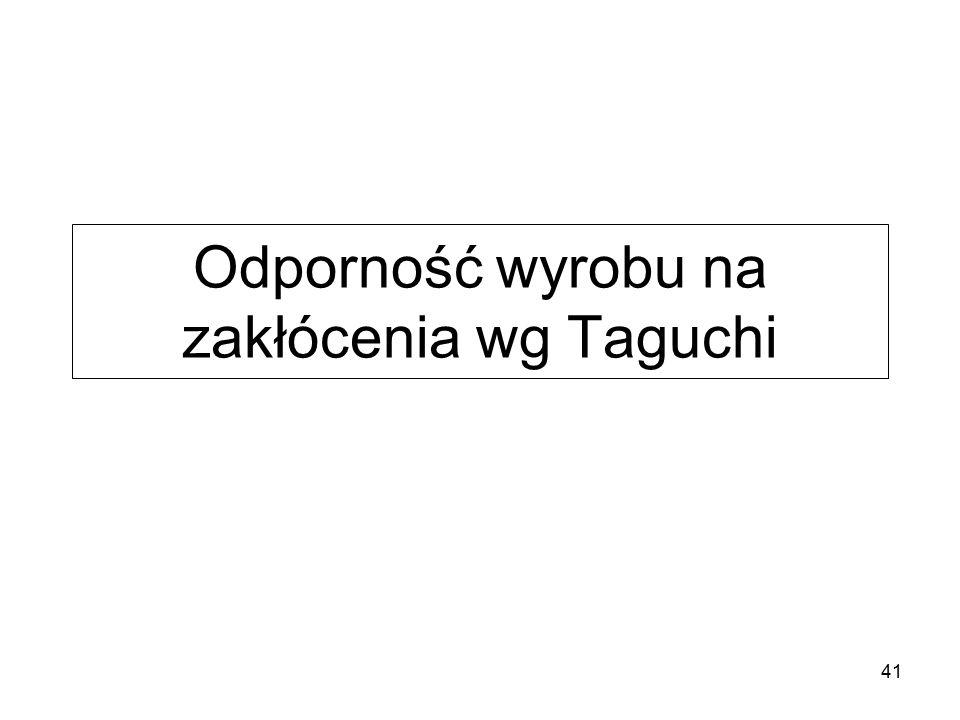 Odporność wyrobu na zakłócenia wg Taguchi 41