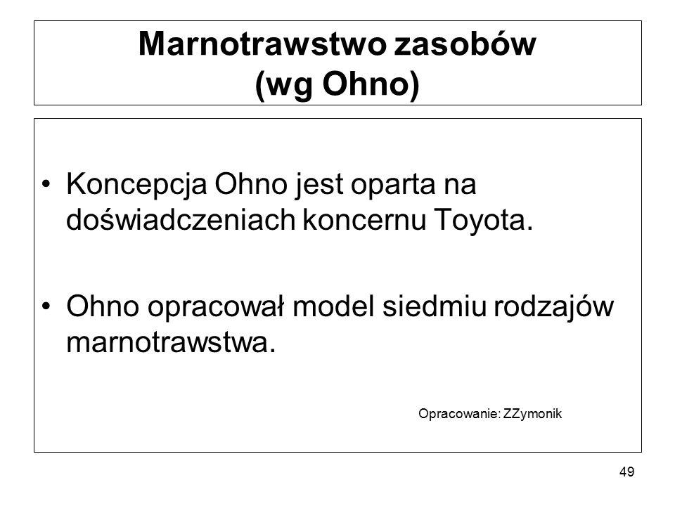 Marnotrawstwo zasobów (wg Ohno) Koncepcja Ohno jest oparta na doświadczeniach koncernu Toyota. Ohno opracował model siedmiu rodzajów marnotrawstwa. Op