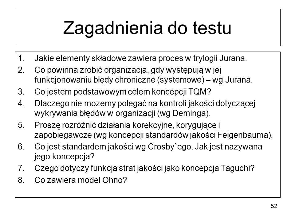Zagadnienia do testu 1.Jakie elementy składowe zawiera proces w trylogii Jurana. 2.Co powinna zrobić organizacja, gdy występują w jej funkcjonowaniu b