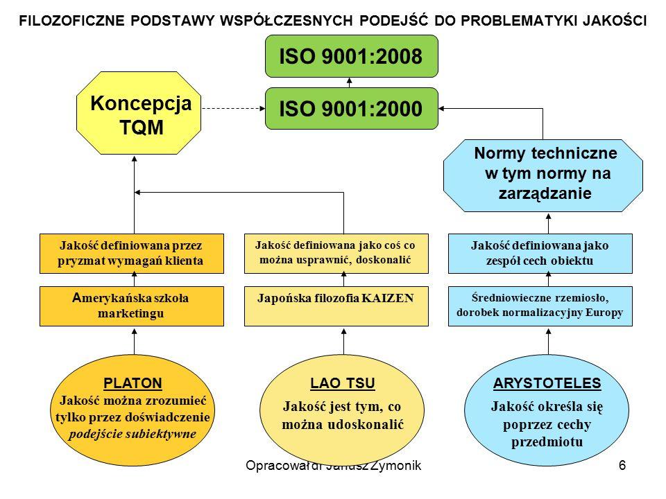 Opracował dr Janusz Zymonik6 FILOZOFICZNE PODSTAWY WSPÓŁCZESNYCH PODEJŚĆ DO PROBLEMATYKI JAKOŚCI PLATON Jakość można zrozumieć tylko przez doświadczen