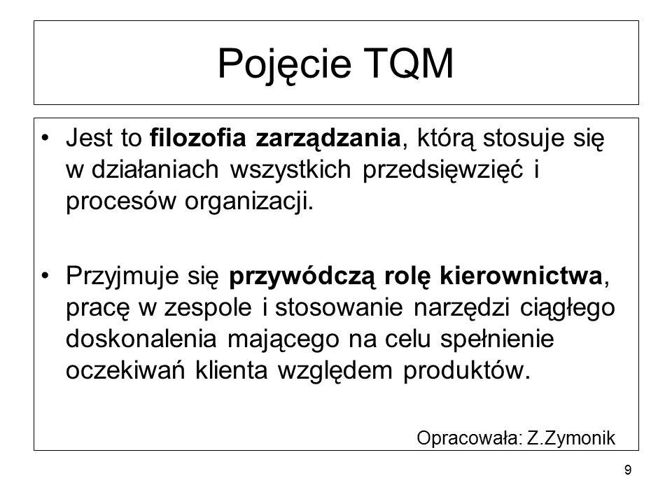 Pojęcie TQM Jest to filozofia zarządzania, którą stosuje się w działaniach wszystkich przedsięwzięć i procesów organizacji. Przyjmuje się przywódczą r