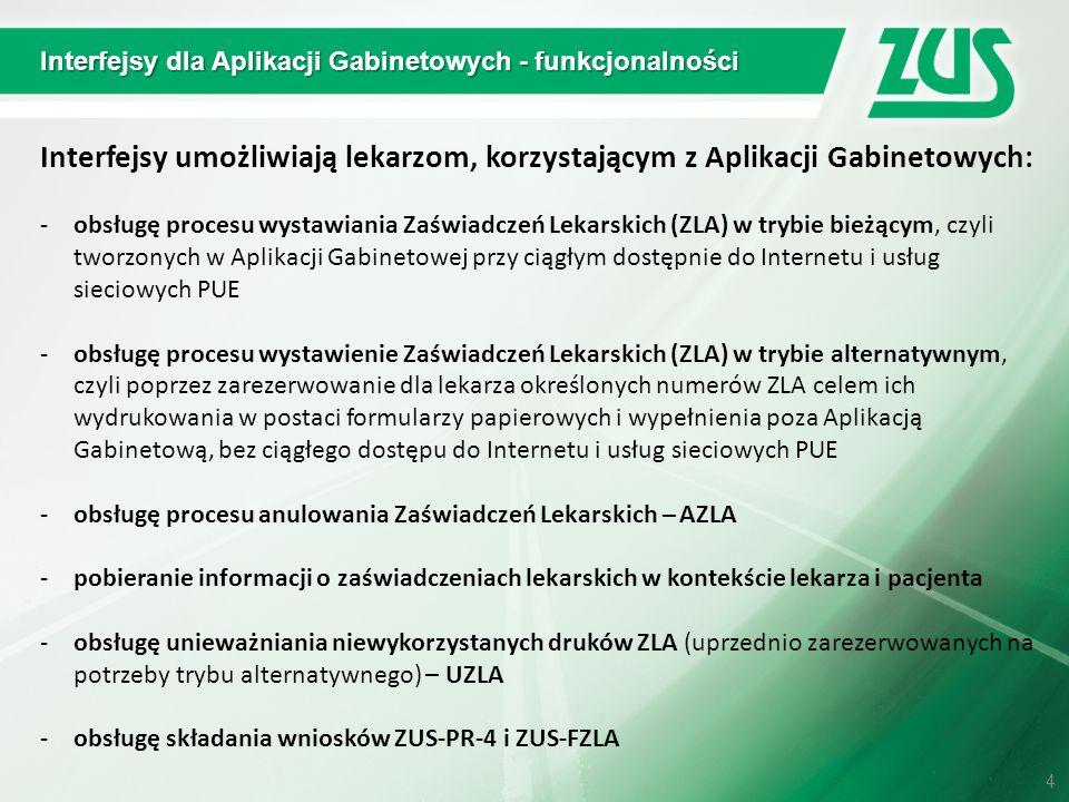 Przypadki biznesowe dla Aplikacji Gabinetowych 1.