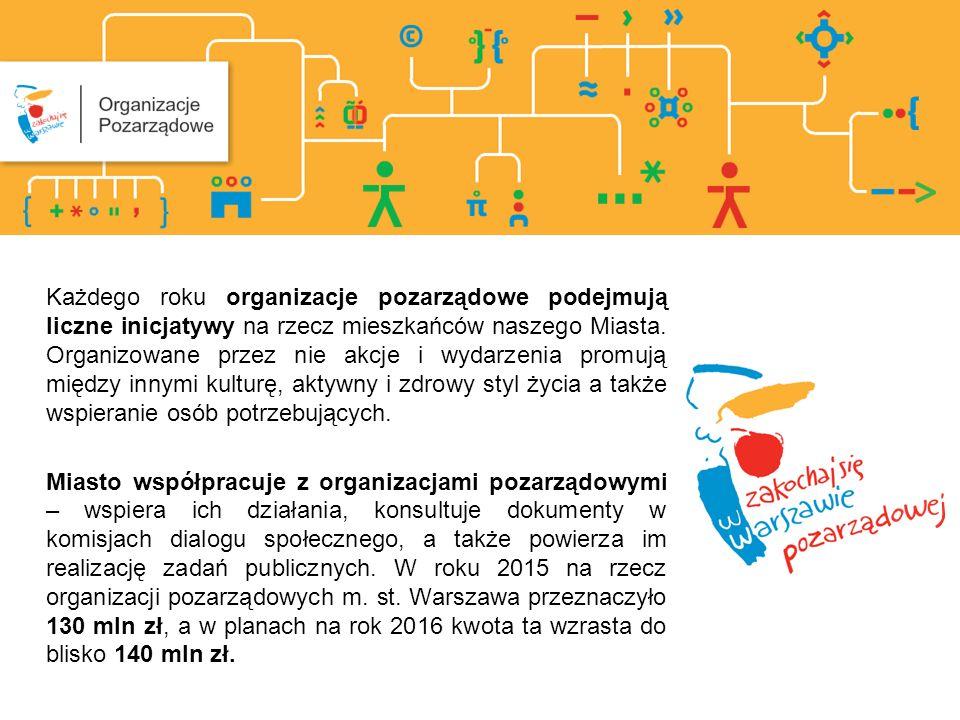 Każdego roku organizacje pozarządowe podejmują liczne inicjatywy na rzecz mieszkańców naszego Miasta.