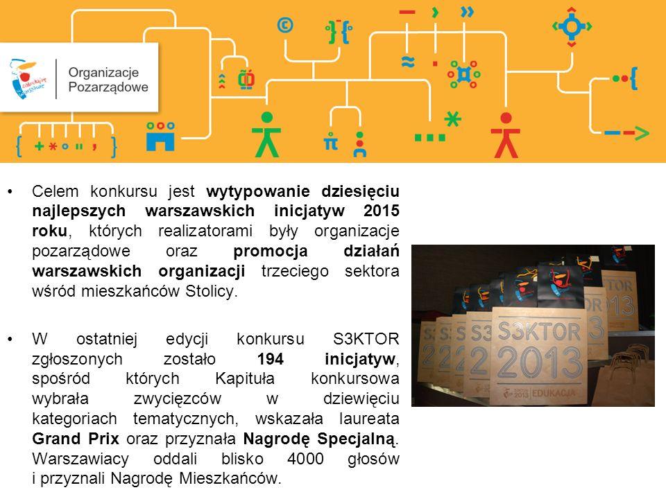 Celem konkursu jest wytypowanie dziesięciu najlepszych warszawskich inicjatyw 2015 roku, których realizatorami były organizacje pozarządowe oraz promocja działań warszawskich organizacji trzeciego sektora wśród mieszkańców Stolicy.