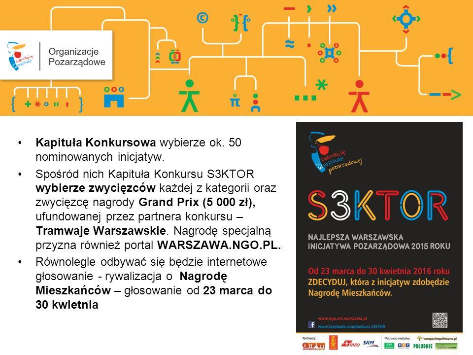 Kapituła Konkursowa wybierze ok. 50 nominowanych inicjatyw.