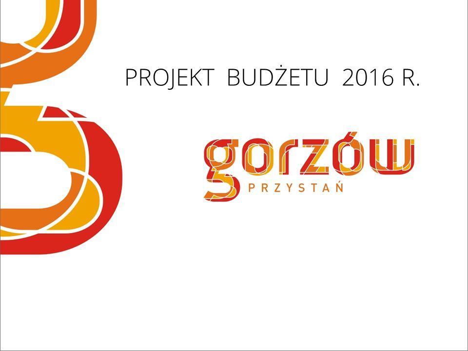 INWESTYCJE W LATACH 2012-2016 Z PODZIAŁEM NA ŚRODKI WŁASNE ORAZ ŹRÓDŁA ZEWNĘTRZNE * 2016 rok – w projektach unijnych uwzględniono tylko wkład własny