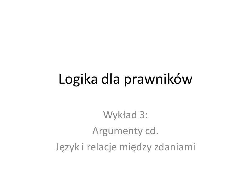 Logika dla prawników Wykład 3: Argumenty cd. Język i relacje między zdaniami
