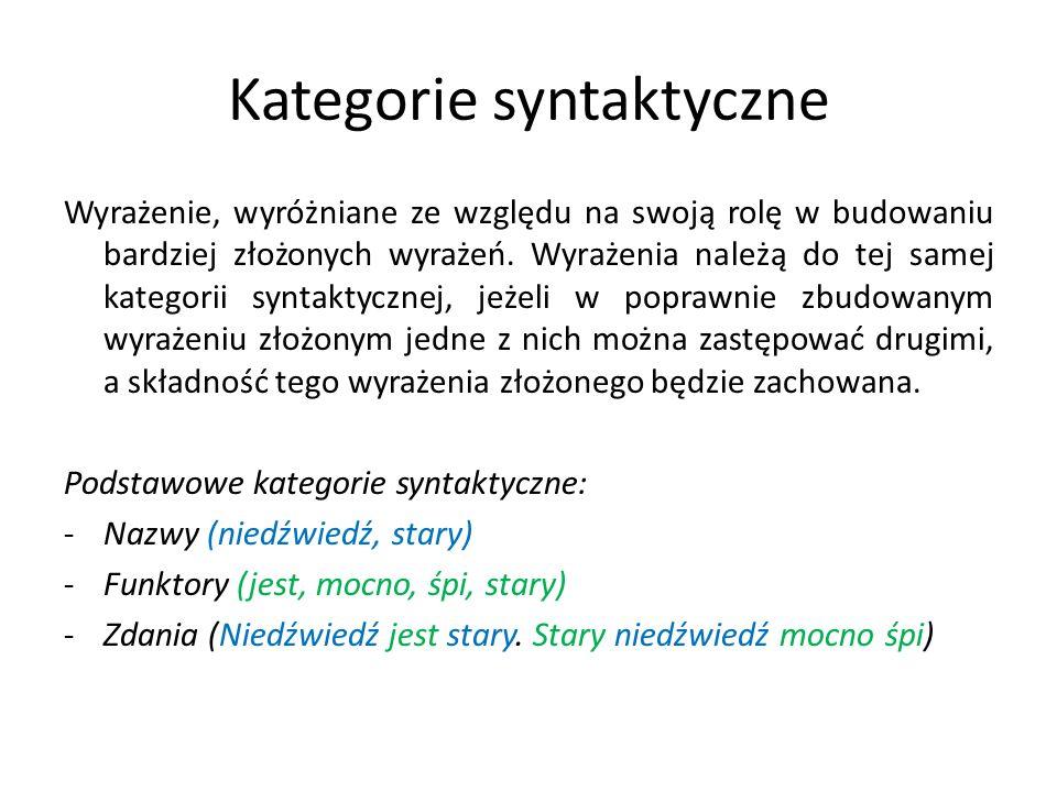 Kategorie syntaktyczne Wyrażenie, wyróżniane ze względu na swoją rolę w budowaniu bardziej złożonych wyrażeń.