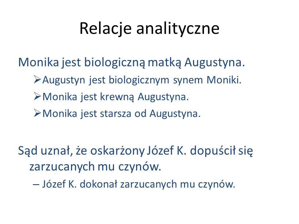 Relacje analityczne Monika jest biologiczną matką Augustyna.