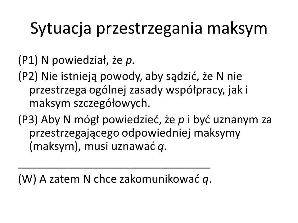 Sytuacja przestrzegania maksym (P1) N powiedział, że p.