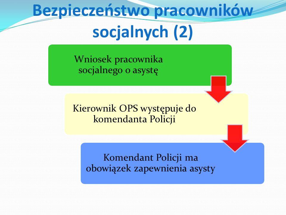 Bezpieczeństwo pracowników socjalnych (2) Wniosek pracownika socjalnego o asystę Kierownik OPS występuje do komendanta Policji Komendant Policji ma obowiązek zapewnienia asysty