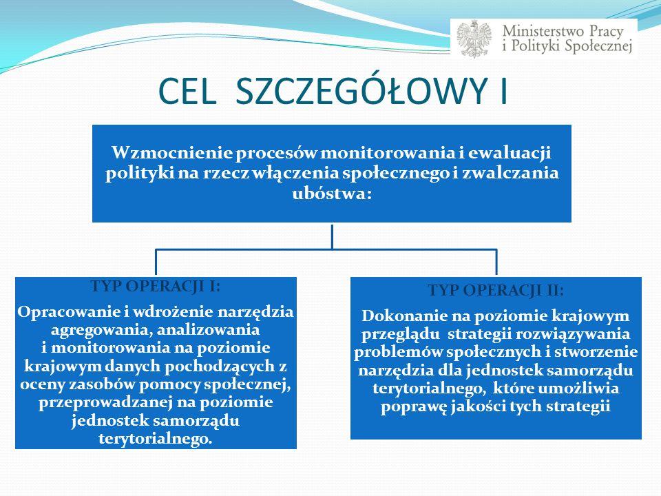 CEL SZCZEGÓŁOWY I Wzmocnienie procesów monitorowania i ewaluacji polityki na rzecz włączenia społecznego i zwalczania ubóstwa: TYP OPERACJI I: Opracowanie i wdrożenie narzędzia agregowania, analizowania i monitorowania na poziomie krajowym danych pochodzących z oceny zasobów pomocy społecznej, przeprowadzanej na poziomie jednostek samorządu terytorialnego.