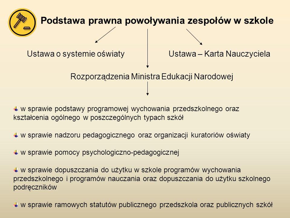 Podstawa prawna powoływania zespołów w szkole Rozporządzenia Ministra Edukacji Narodowej Ustawa o systemie oświatyUstawa – Karta Nauczyciela w sprawie