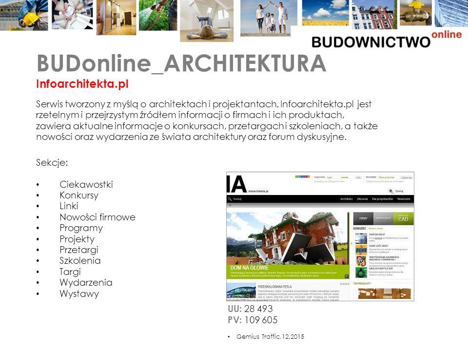 BUDonline_ARCHITEKTURA Infoarchitekta.pl Serwis tworzony z myślą o architektach i projektantach.