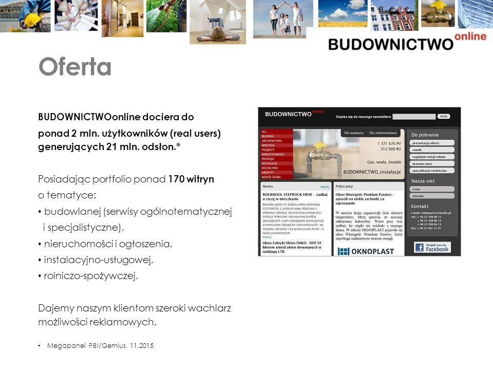 Oferta BUDOWNICTWOonline dociera do ponad 2 mln. użytkowników (real users) generujących 21 mln.
