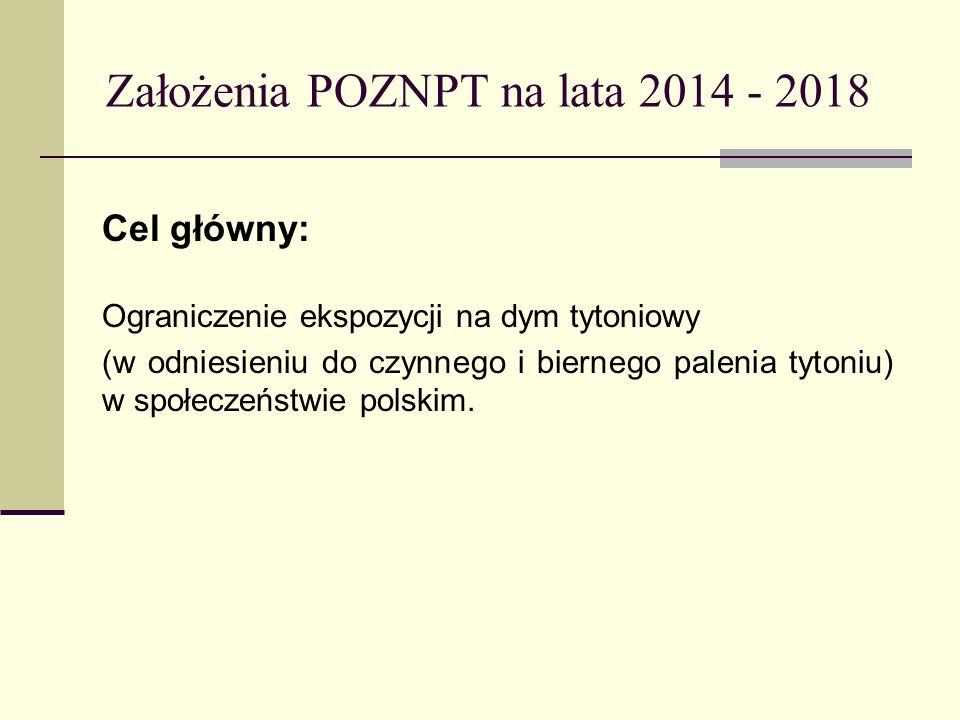 Założenia POZNPT na lata 2014 - 2018 Cele szczegółowe: Zapobieganiu zwiększeniu się liczby osób rozpoczynających palenie.