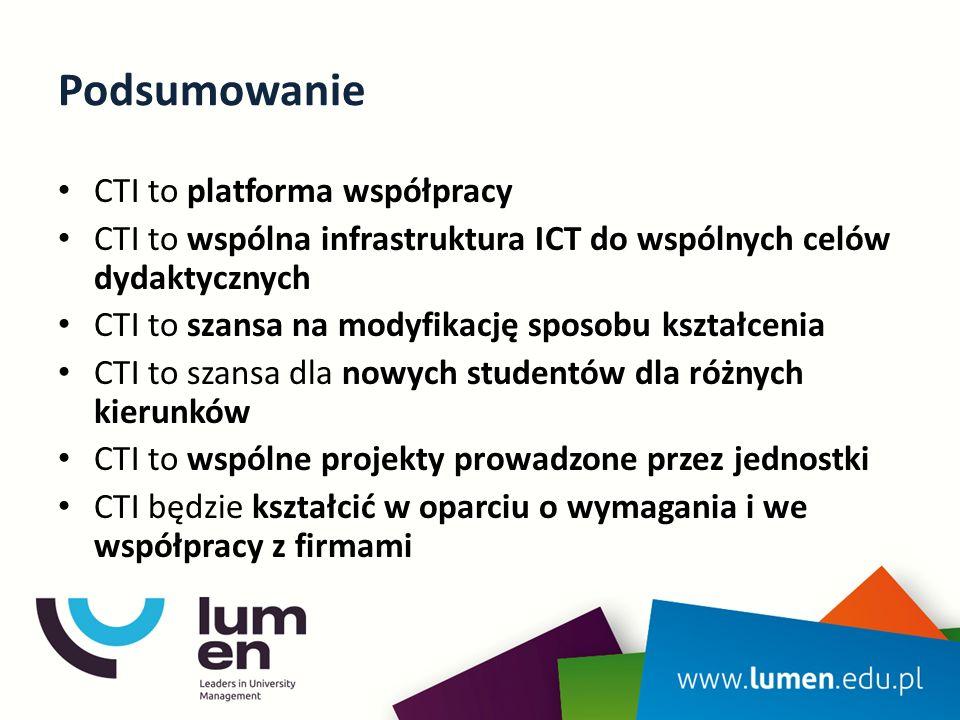 Podsumowanie CTI to platforma współpracy CTI to wspólna infrastruktura ICT do wspólnych celów dydaktycznych CTI to szansa na modyfikację sposobu kszta