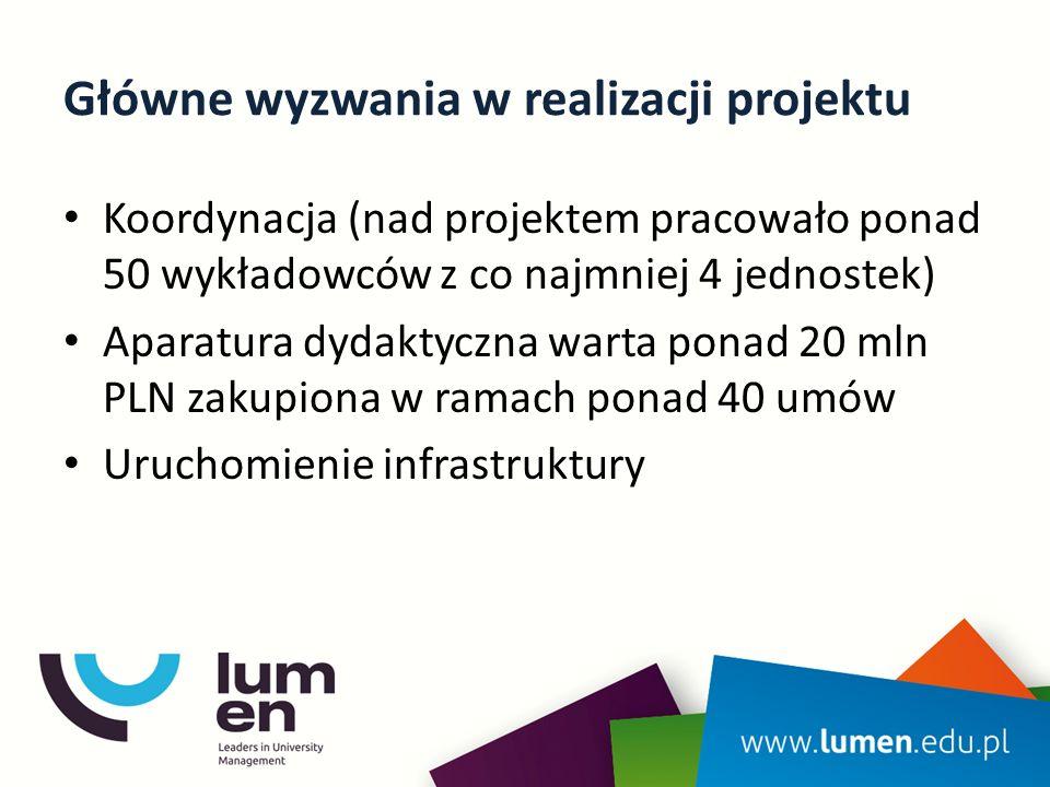 Główne wyzwania w realizacji projektu Koordynacja (nad projektem pracowało ponad 50 wykładowców z co najmniej 4 jednostek) Aparatura dydaktyczna warta ponad 20 mln PLN zakupiona w ramach ponad 40 umów Uruchomienie infrastruktury