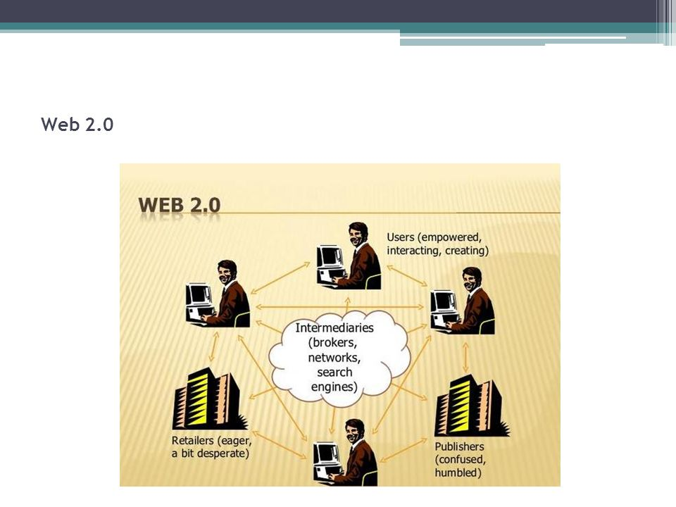 Narzędzia i technologie Web 2.0