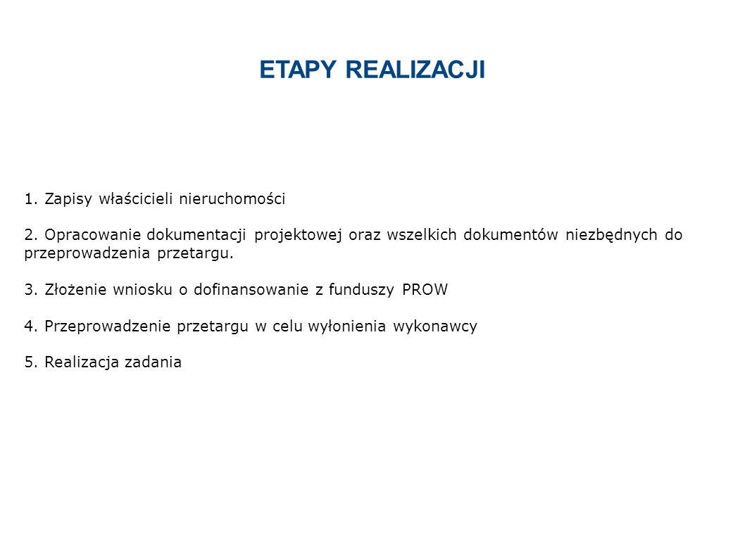 ETAPY REALIZACJI 1.Zapisy właścicieli nieruchomości 2.