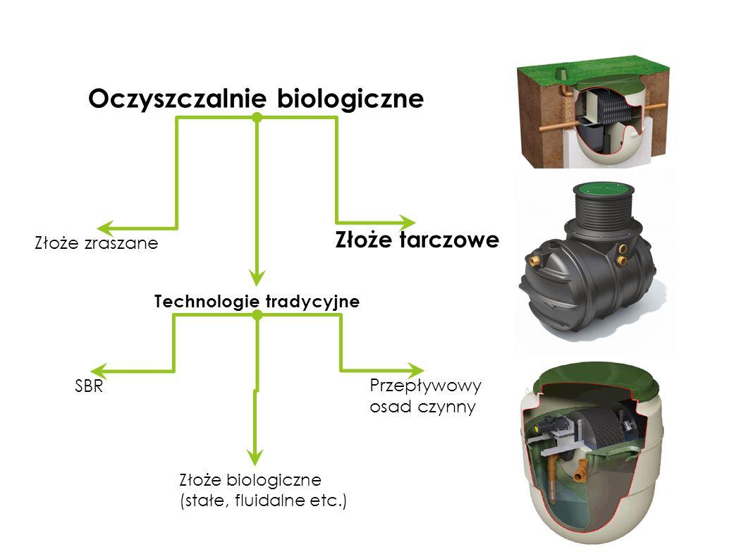 Oczyszczalnie biologiczne SBR Złoże zraszane Technologie tradycyjne Złoże tarczowe Złoże biologiczne (stałe, fluidalne etc.) Przepływowy osad czynny