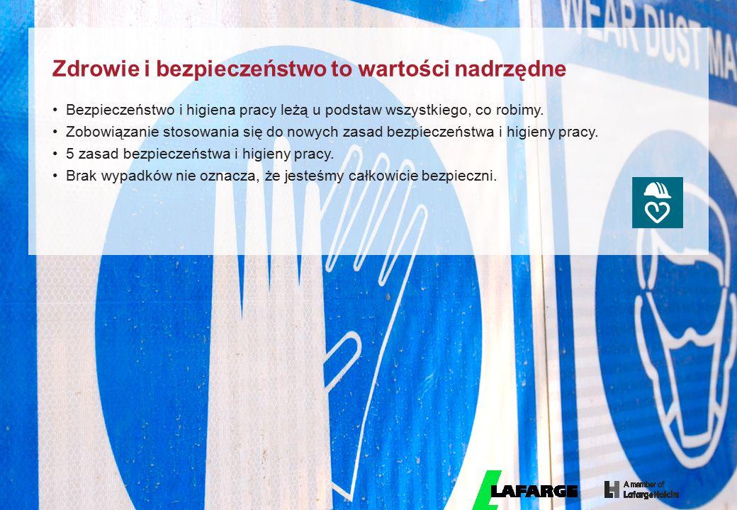 © LafargeHolcim 2015 Zdrowie i bezpieczeństwo to wartości nadrzędne Bezpieczeństwo i higiena pracy leżą u podstaw wszystkiego, co robimy. Zobowiązanie